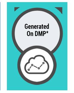 Fraud Free Media Transfer Process - DMP - Step 3